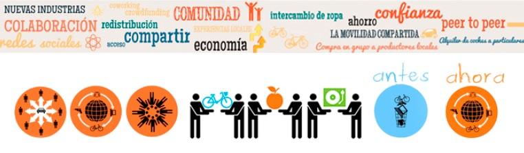 Jornada de debate sobre economía y consumo colaborativo