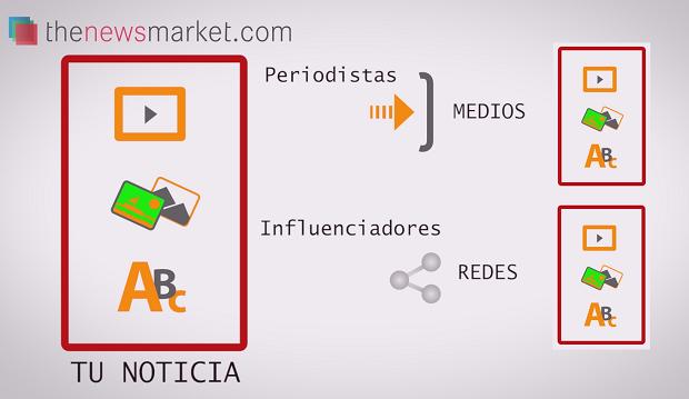 Periodistas-Medios-Incluenciadores-Redes