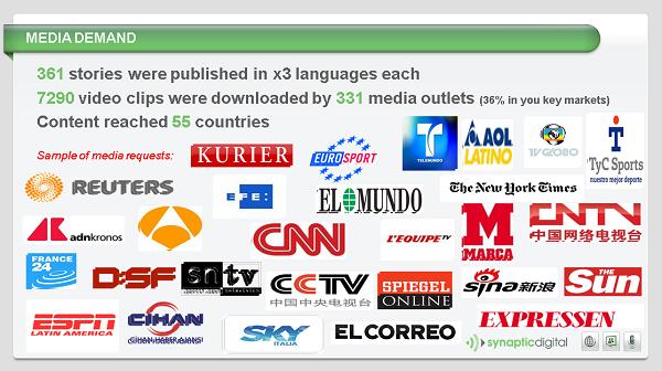 Difusión internacional de contenidos